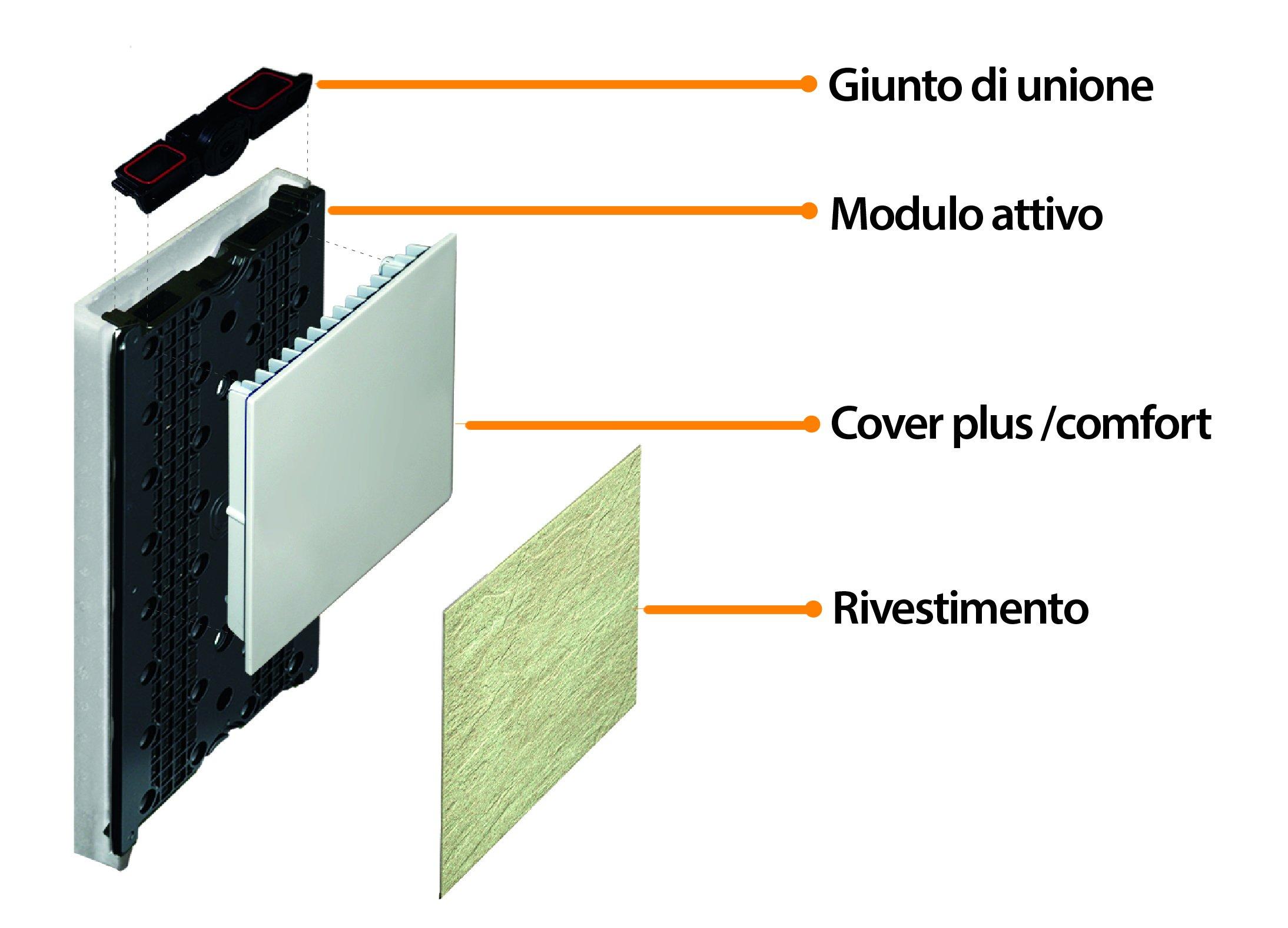 pannelli radianti Thermosaic: elementi costitutivi